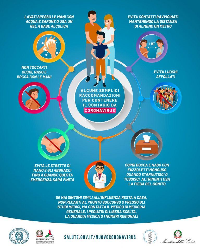 Indicazioni del Ministero della Salute per prevenire la diffusione dell'infezione da Covid-19